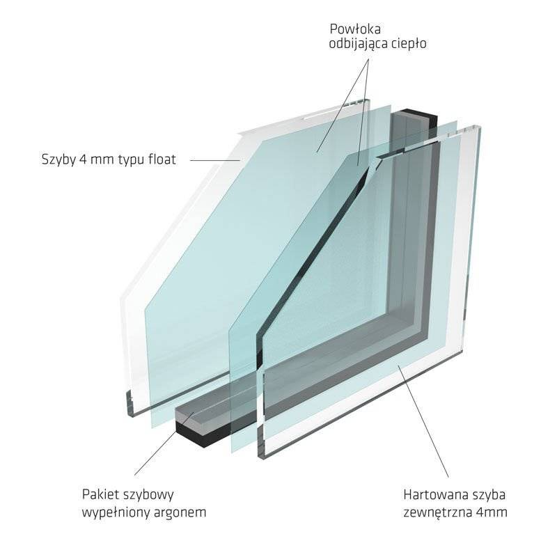 Okno dachowe RoofLITE+ Solid PVC 78x118